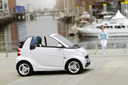 Smart Fortwo Cabrio A451 Aussenansicht Seite statisch weiß