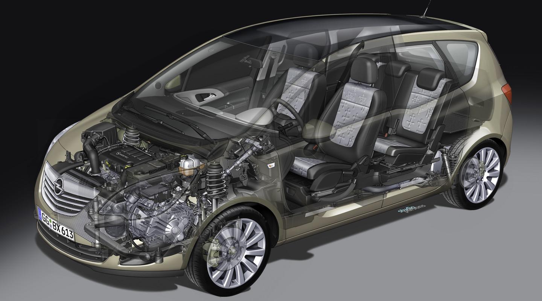 Opel Corsa | mobile.de